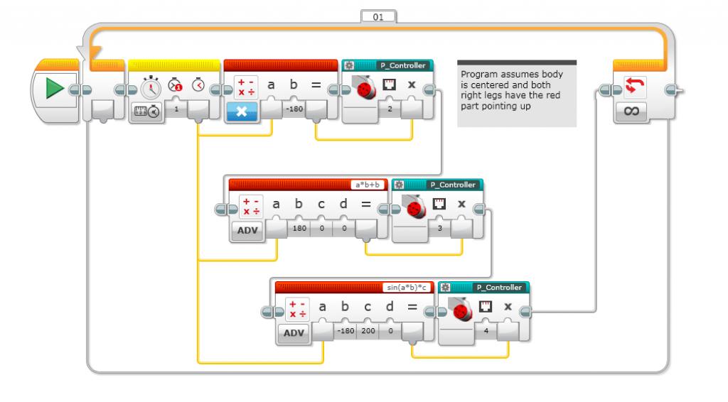 #RobotRemix6 Lizard Programming